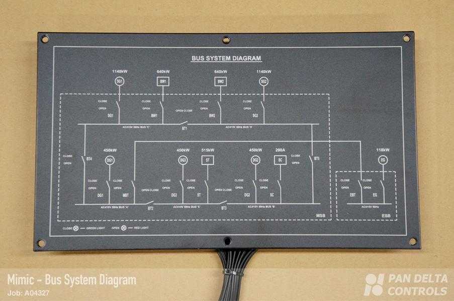 Solar Panels Diagram