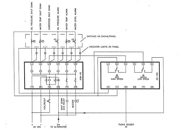 Os-102  Over  Under Speed Monitoring Relay